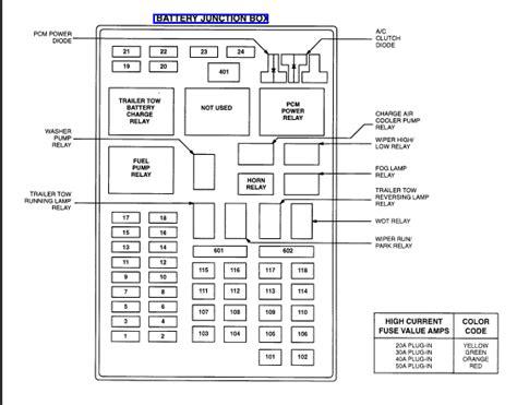 f fuse box diagram image wiring diagram f150 fuse box diagram 2010 f150 auto wiring diagram schematic on 2008 f150 fuse box diagram