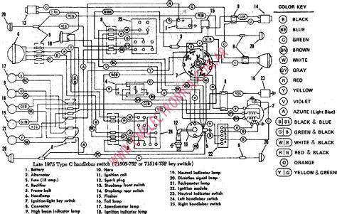 Fxr Wiring Diagram ePUB/PDF