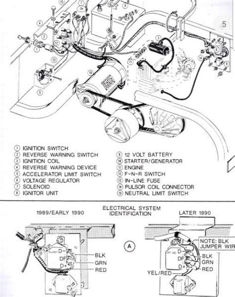 yamaha golf cart starter generator wiring diagram images g9 wiring diagram yamaha golf cart starter generator