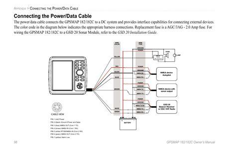 Sonar Wiring Diagrams - Wiring Diagrams on