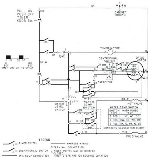 Ge Ice Maker Wiring Schematic (ePUB/PDF) Ge Profile Pfss Rkz Wiring Diagram on
