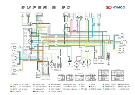 Geely Scooter Wiring Diagram ePUB/PDF