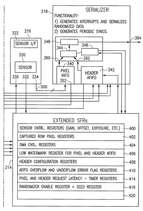 gentex mirror wiring diagram 16 pin