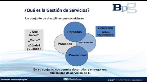 Gestion De Servicios Ti Basado En Itil Guia De Bolsillo 3 Itsm ...