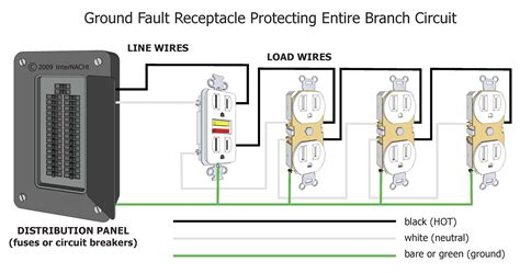 how to wire a series of outlets diagram images gfci wiring diagram series how to wire a gfci outlet