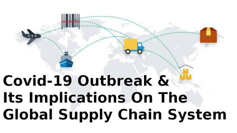 Global Supply Chain Implications For Manufacturers Choy K L (ePUB
