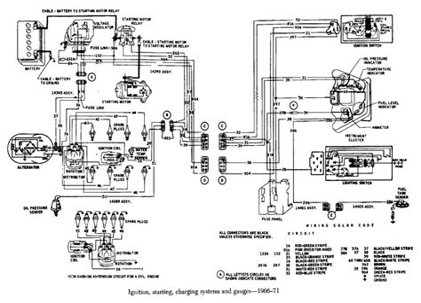 Gm 350 Wiring Diagram (ePUB/PDF) Free