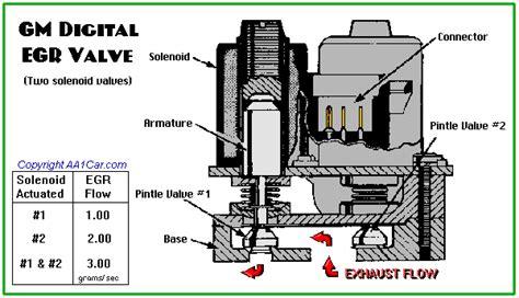 gm egr valve wiring