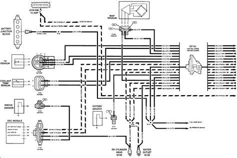 Surprising Gm Esc Wiring Diagram Epub Pdf Wiring Database Plangelartorg