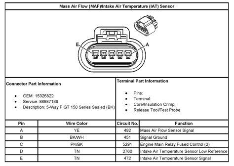 Gm Maf Sensor Wiring Diagram (ePUB/PDF) Free