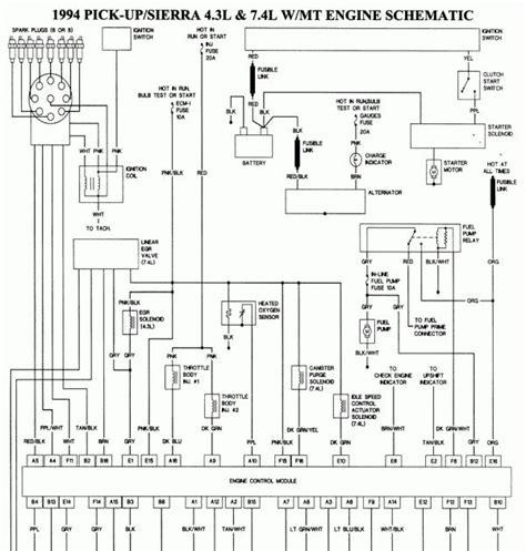 Gmc T7500 Wiring Schematic (ePUB/PDF) Free