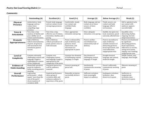 Grade 3 Poetry Rubric (ePUB/PDF) Free