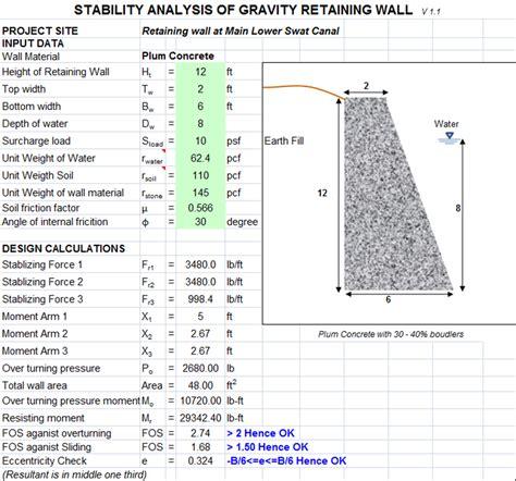 Gravity Retaining Wall Design Example