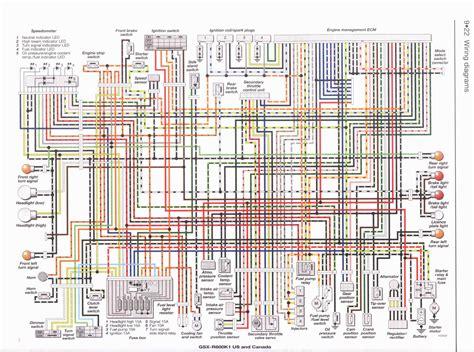 suzuki bandit ignition wiring diagram images wiring gsxr 600 wiring diagram circuit and schematic wiring