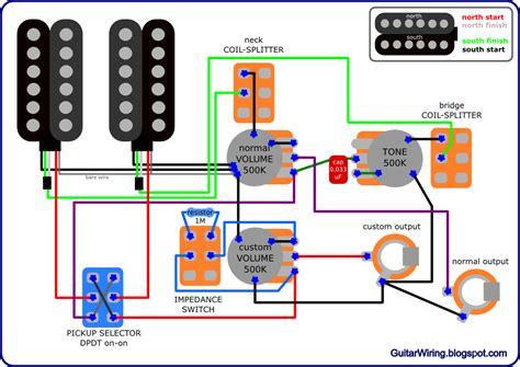 Guitar Wiring Diagrams Stereo (ePUB/PDF)