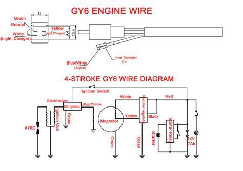 Gy6 Buggy Wiring Diagram (ePUB/PDF)