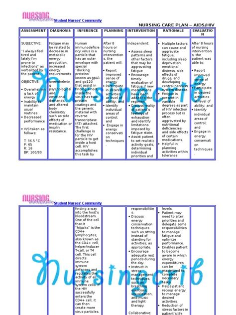 HIVAIDS Nursing Care Plans 2E