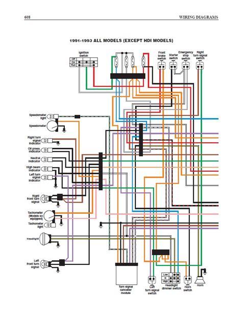 on harley sportster wiring schematic 1990