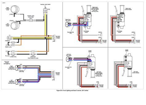 Harley Davidson Fatboy Wiring Diagram (ePUB/PDF) Free