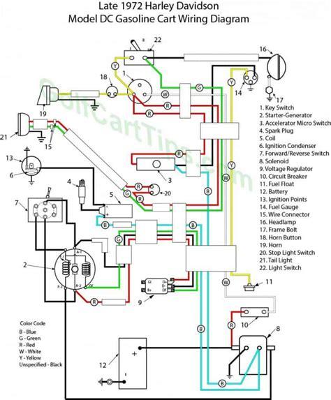 Brilliant Harley Davidson Golf Cart Wiring Schematic Epub Pdf Wiring 101 Photwellnesstrialsorg
