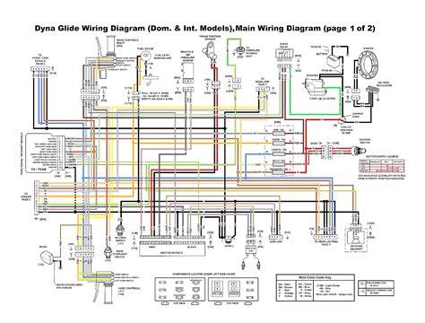 Harley Davidson Xls Wiring Diagram 1983 (Free ePUB/PDF) on
