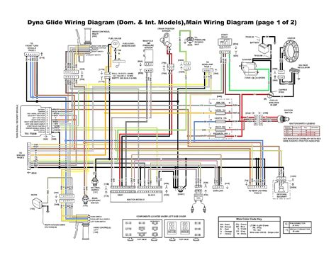 Harley Flh Wiring Harness Diagram (ePUB/PDF) Free on