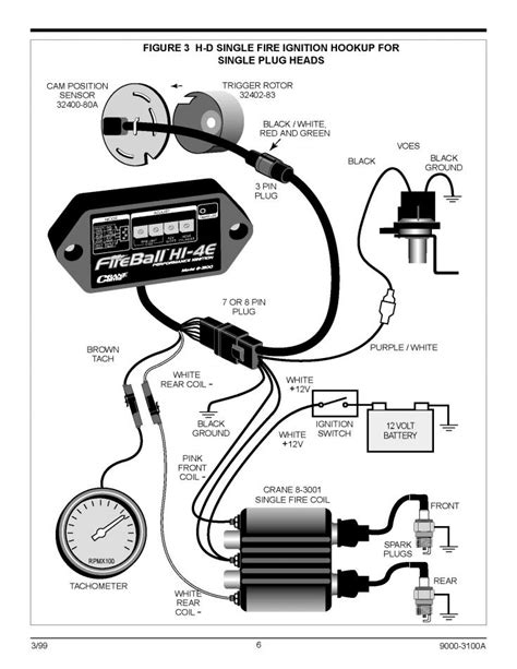 Pin Harley Wiring Diagrams Pdf - Catalogue of Schemas on