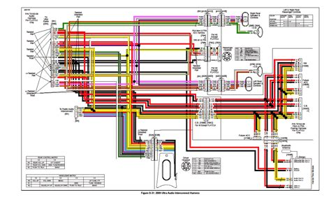 Harley Radio Wiring Diagram Free Schematic ((PDF & ePub)) on fuel tank color codes, forum color codes, fuse color codes, assembly color codes, electrical wiring color codes, ford color codes, antenna color codes, system color codes, circuit color codes, speaker color codes, plug color codes, capacitor color codes, plumbing diagram color codes, connectors color codes, bmw color codes, wiring number color codes, valve color codes, volvo color codes, cable color codes, safety color codes,