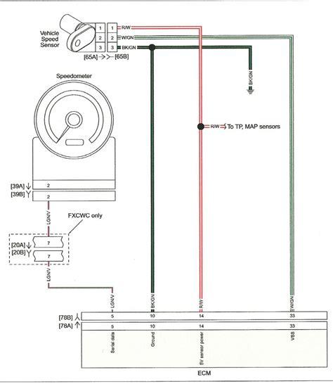 Harley Speed Sensor Wiring Diagram (ePUB/PDF)