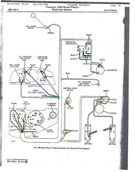 Harness John Wiring Deere Pf80988 (ePUB/PDF) on