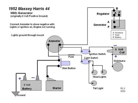 Download Harris Wiring Diagram From download.autopod.de on