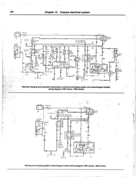 Haynes Wiring Diagrams Online (ePUB/PDF) Free