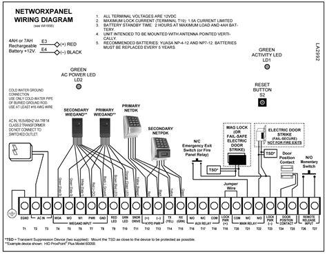 Hid Card Reader Wiring Diagram (ePUB/PDF) Free Hid Card Reader Wiring on