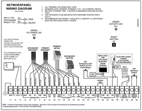 hid access control wiring diagram images tacoma fog lights wiring hid door access control wiring diagram hid get