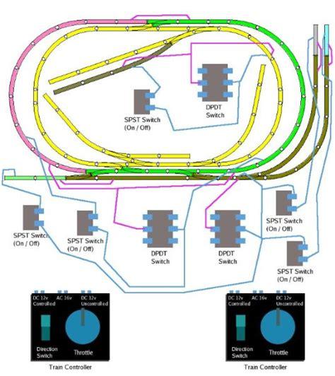 Ho Track Wiring (ePUB/PDF) Free