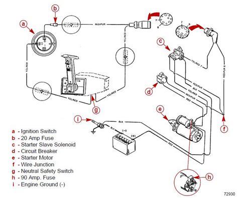 holden starter motor wiring diagram