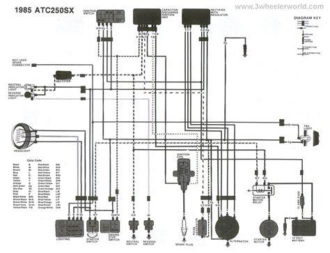 Surprising Honda 250Sx Wiring Diagram Epub Pdf Wiring Cloud Pendufoxcilixyz