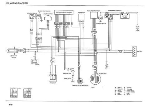 Honda 250x Wiring Diagram (ePUB/PDF)
