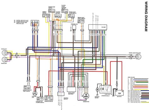 honda 450 foreman wiring diagram