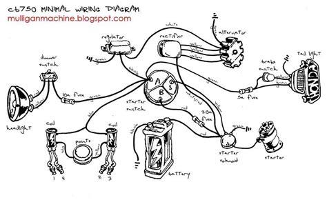 honda 750 chopper wiring diagram | pdf/epub liry on gsxr engine swap,