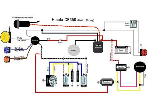 Honda Cb 350 Wiring Diagram (ePUB/PDF)