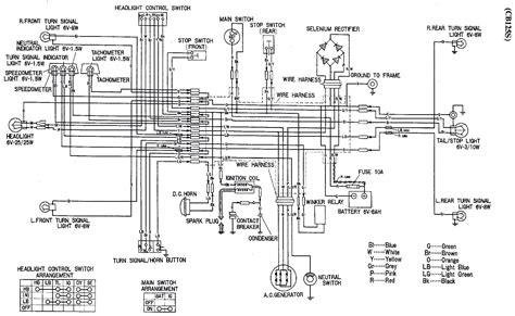 Pleasant Honda Cb125 Wiring Diagram Epub Pdf Wiring Cloud Hisonuggs Outletorg