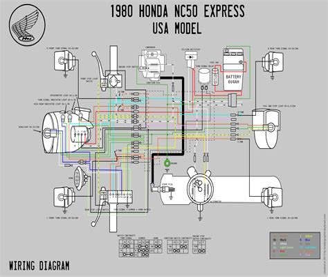 Marvelous Honda City Wiring Diagram Epub Pdf Wiring Digital Resources Talizslowmaporg