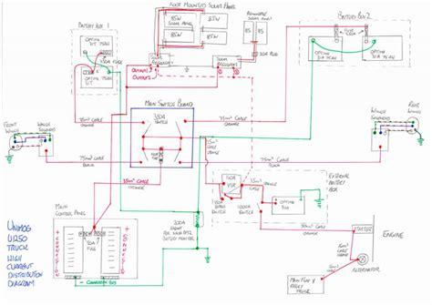 Surprising Honda Eu3000Is Wiring Diagram Epub Pdf Wiring Digital Resources Cettecompassionincorg