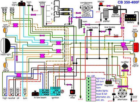 Honda Foreman 350 Wiring Diagram (ePUB/PDF)