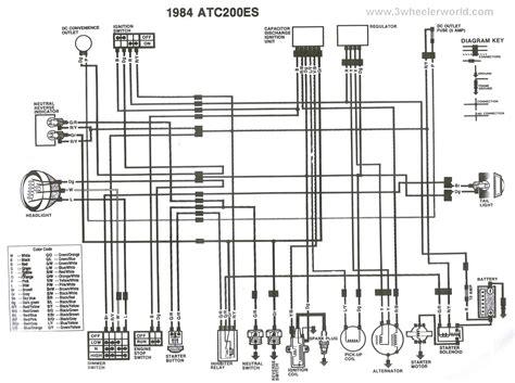 honda fourtrax atv wiring diagram for 85