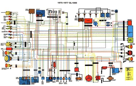 Surprising Honda Goldwing 1200 Wiring Diagram Epub Pdf Wiring Cloud Peadfoxcilixyz
