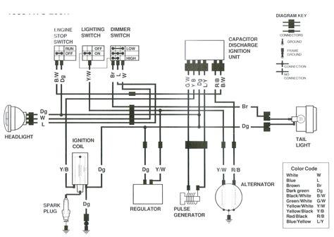 honda ruckus wiring diagram 03