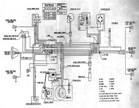 honda s90 wiring color schematic