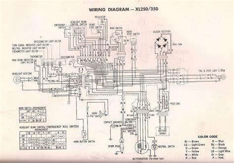 Honda Xl 250 Wiring Diagram (ePUB/PDF) Free